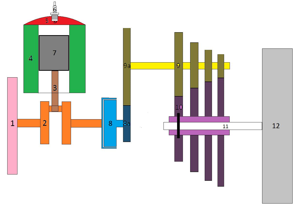 Motore vespa 4